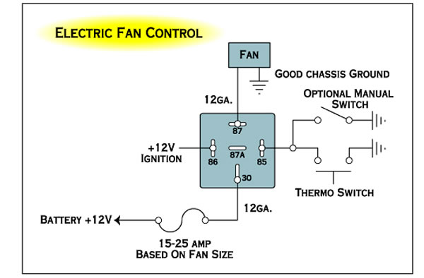 Electric Fan Relay Wiring Diagram on x300 wiring diagram