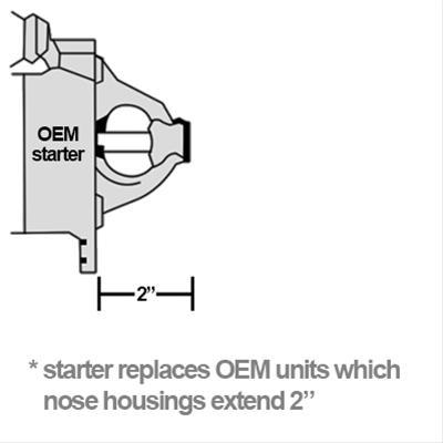 sum 820056?rep=True powermaster mastertorque starters 9604 free shipping on orders powermaster starter wiring diagram at edmiracle.co