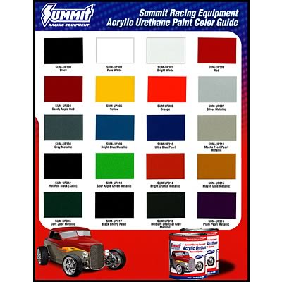 Summit Racing Equipment is known for providing the world's largest selection of automotive performance equipment. Customers prefer its products for their low prices, good quality customer services and fast shipping services.