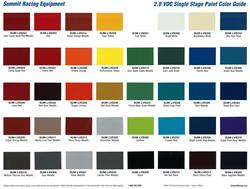 Summit Racing 174 1 Stage Low Voc Paint Chip Charts Sum