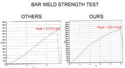 URO Parts 31201603 - URO Parts Sway Bar Links