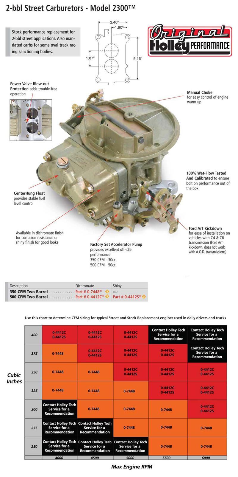 Parts Diagram Further Arctic Cat 500 Carburetor Diagram Also 2013 Ford