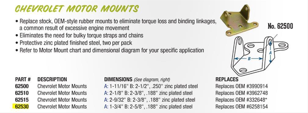 moroso solid steel motor mounts 62530 free shipping on orders over 3 8 chrysler engine 2007 moroso solid steel motor mounts 62530 free shipping on orders over $49 at summit racing