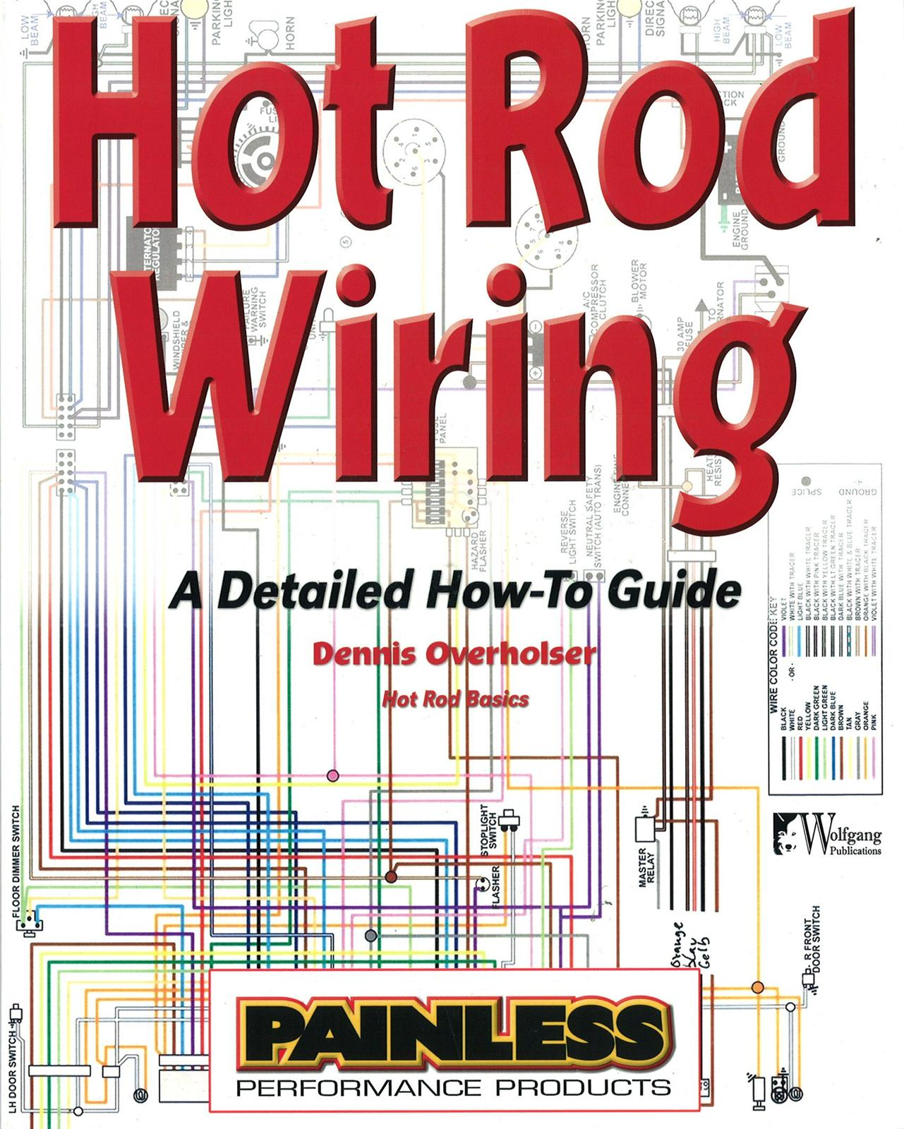 painless rod wiring diagram painless get free image about wiring diagram