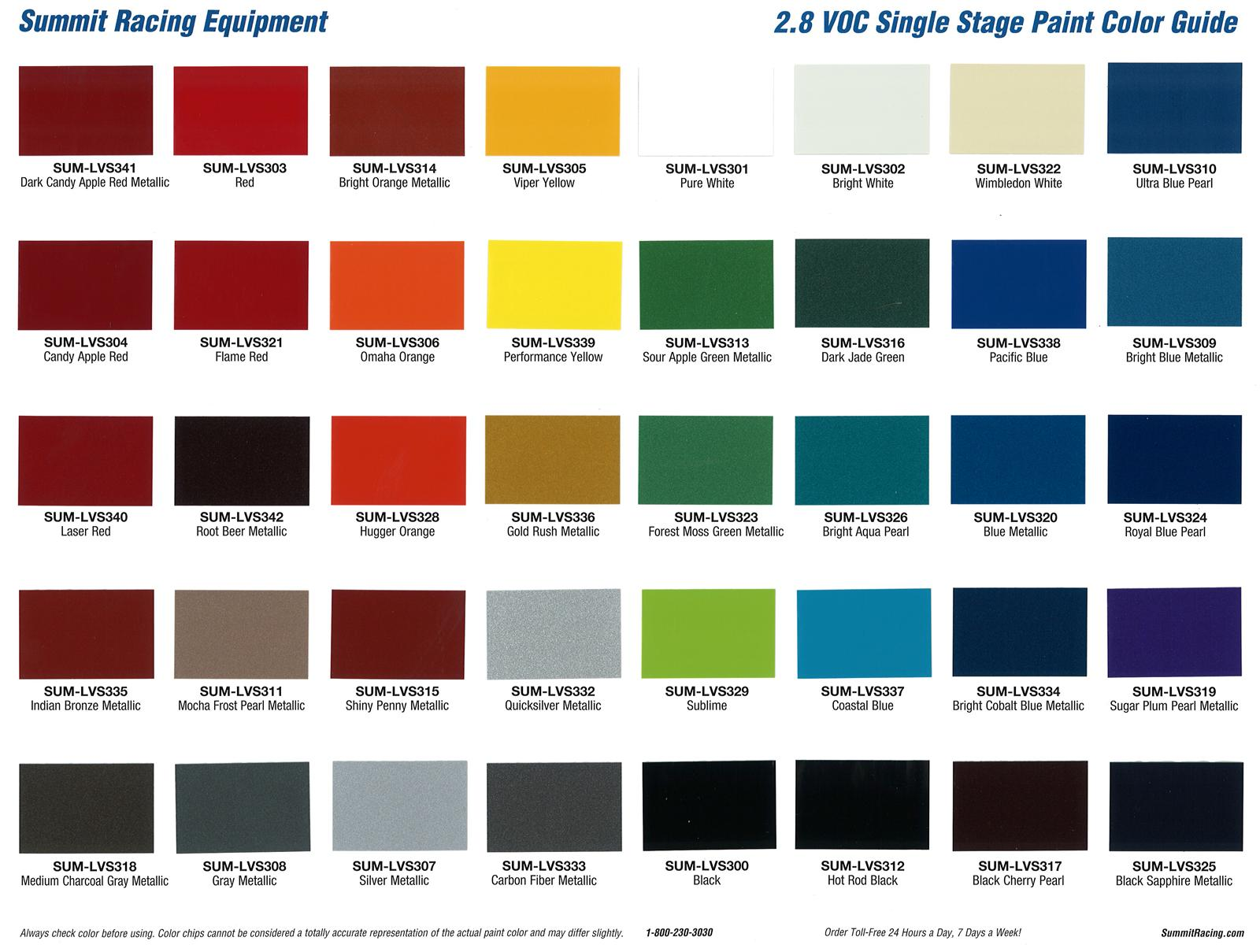 Summit Racing® 1-Stage Low VOC - Paint Chip Charts SUM ...