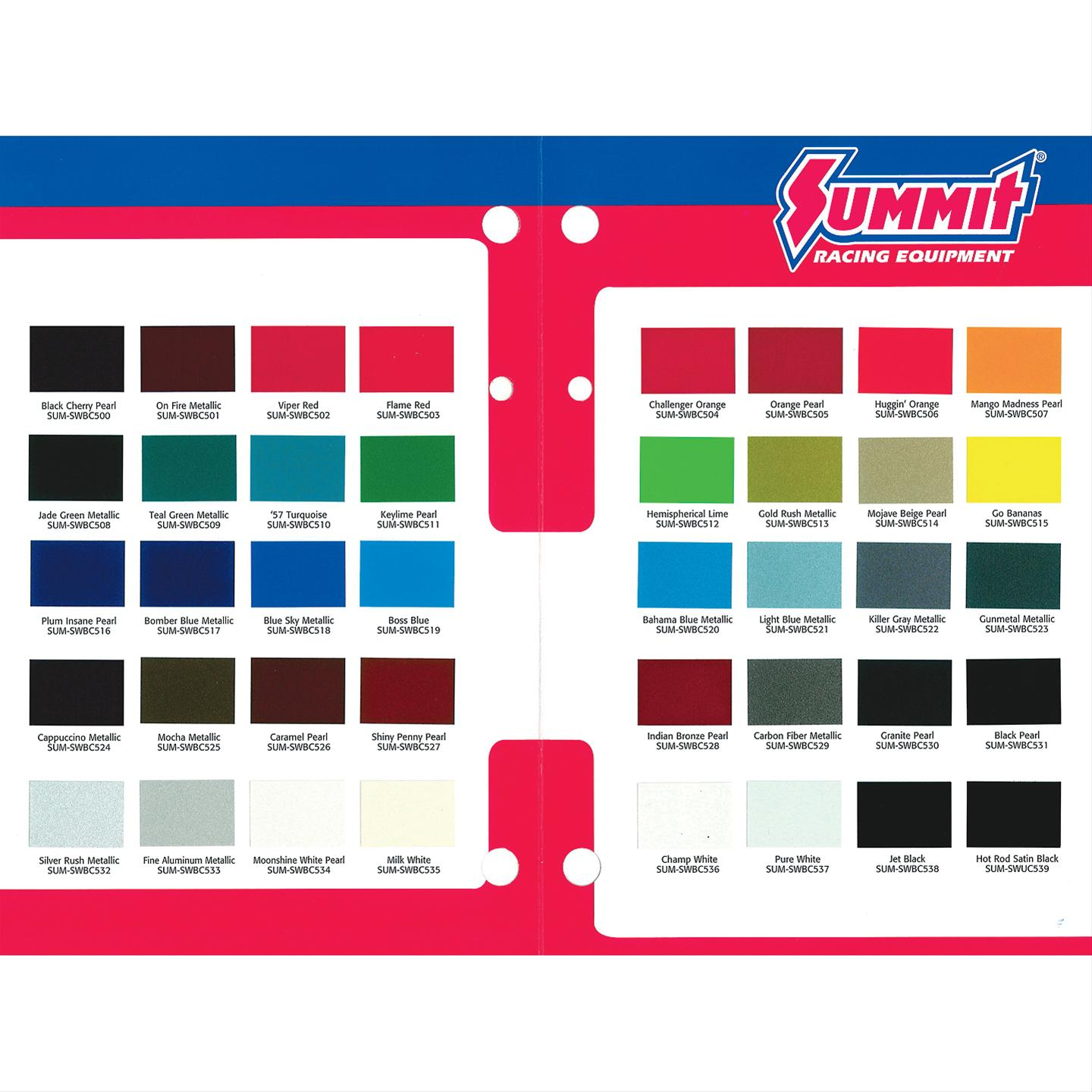 Summit Racing 174 2 Stage System Paint Chip Charts Sum