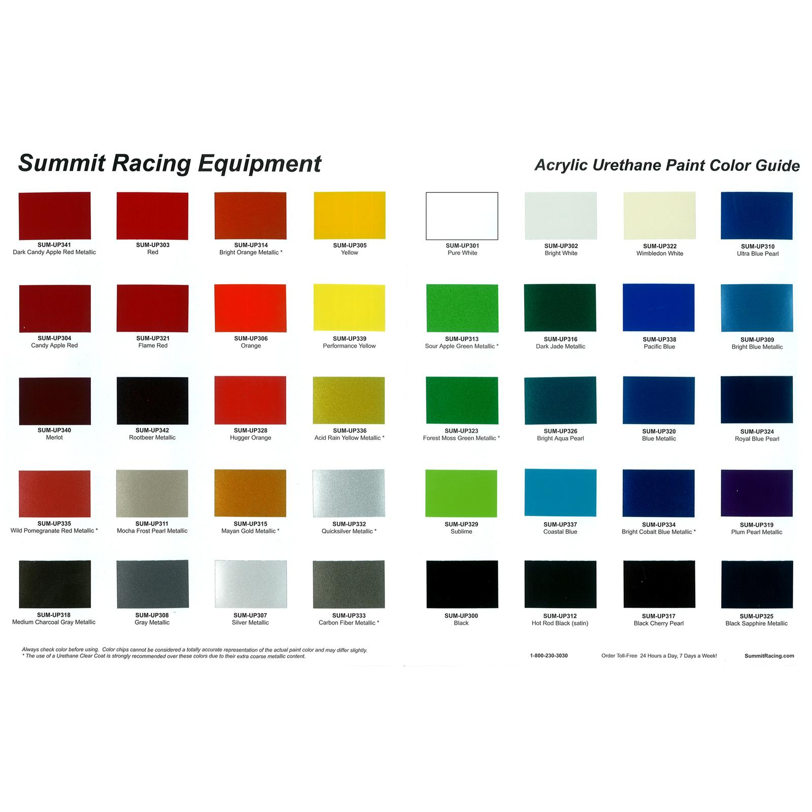 Summit Racing 174 Paint Chip Charts Sum Upcc2 Free Shipping